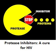 protease inhibitor